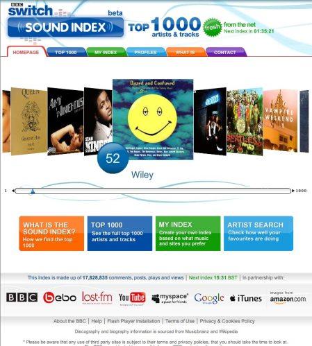 BBC SoundIndex